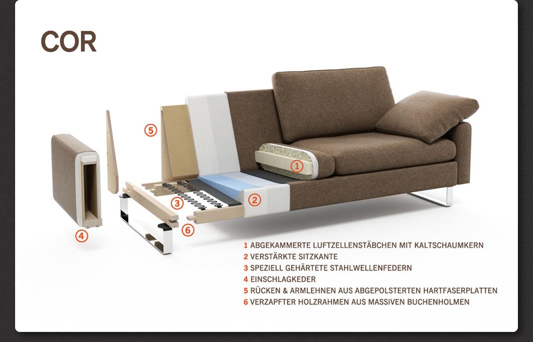 deluma GbR - Agentur für Design und Visualisierung